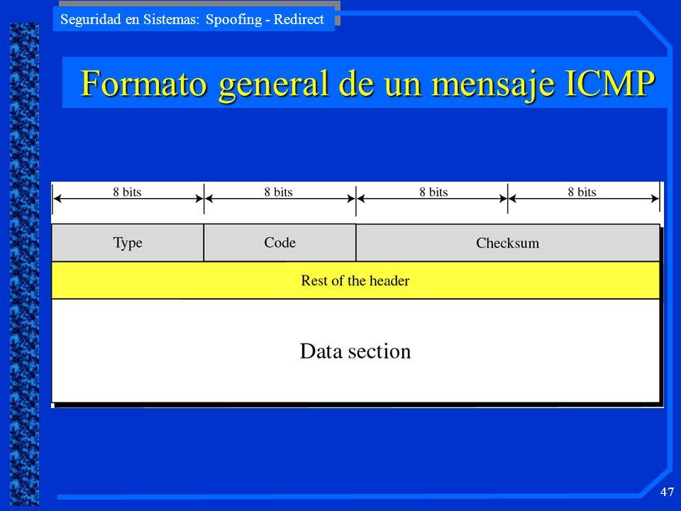 Formato general de un mensaje ICMP