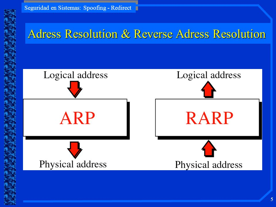 Adress Resolution & Reverse Adress Resolution