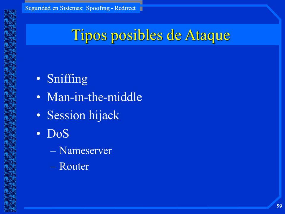 Tipos posibles de Ataque