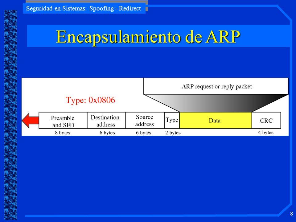 Encapsulamiento de ARP