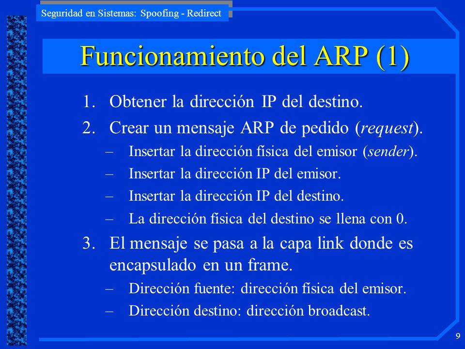 Funcionamiento del ARP (1)