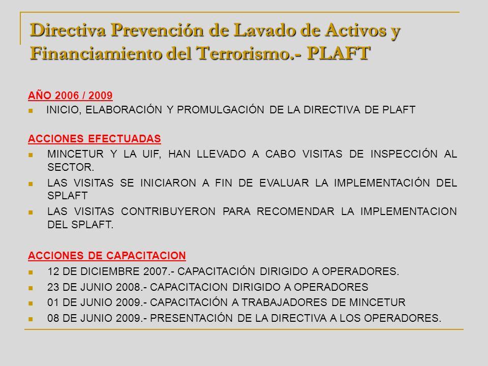 Directiva Prevención de Lavado de Activos y Financiamiento del Terrorismo.- PLAFT