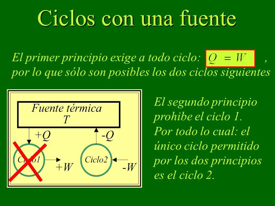 Ciclos con una fuente El primer principio exige a todo ciclo: , por lo que sólo son posibles los dos ciclos siguientes.