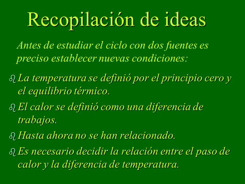 Recopilación de ideas Antes de estudiar el ciclo con dos fuentes es preciso establecer nuevas condiciones: