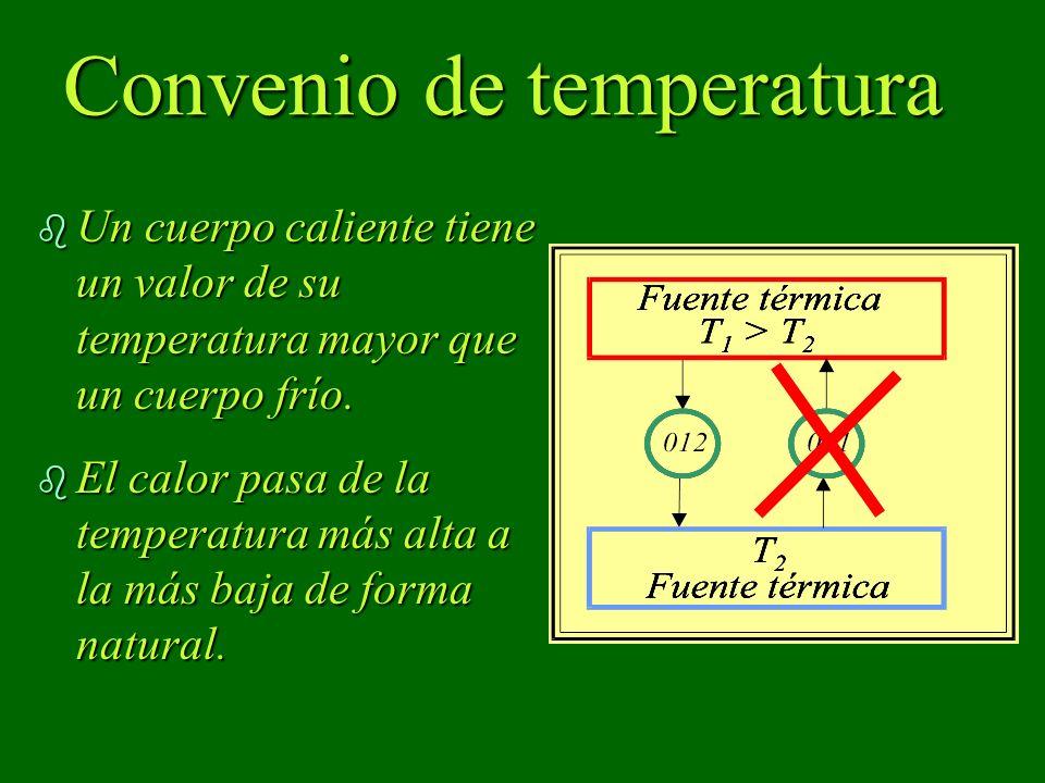Convenio de temperatura