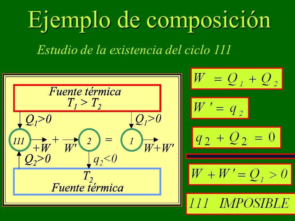 Ejemplo de composición