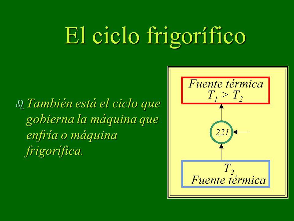 El ciclo frigorífico También está el ciclo que gobierna la máquina que enfría o máquina frigorífica.