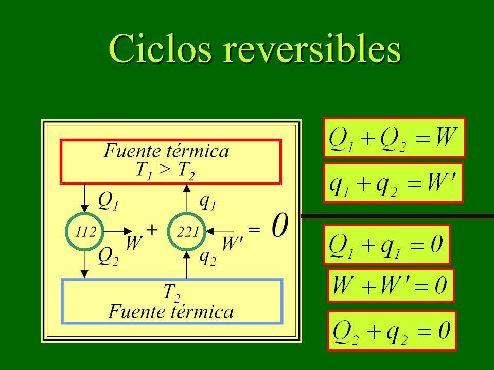 Ciclos reversibles