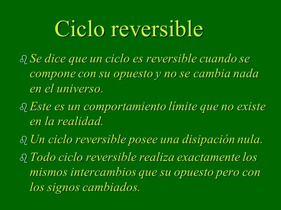 Ciclo reversible Se dice que un ciclo es reversible cuando se compone con su opuesto y no se cambia nada en el universo.