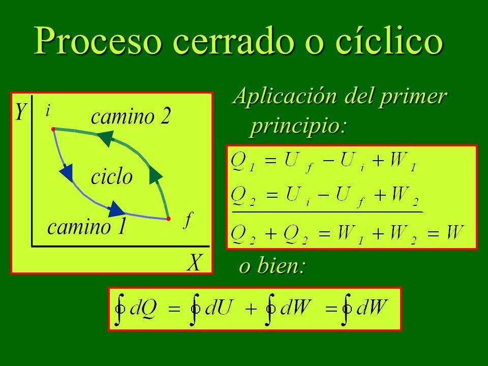 Proceso cerrado o cíclico