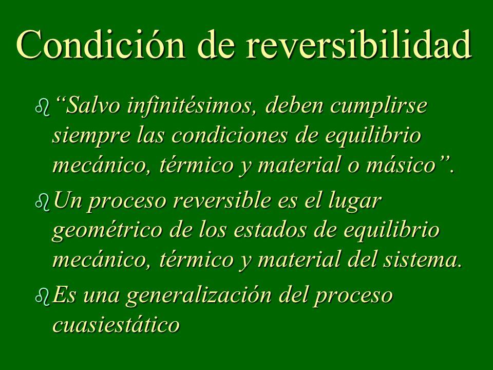 Condición de reversibilidad