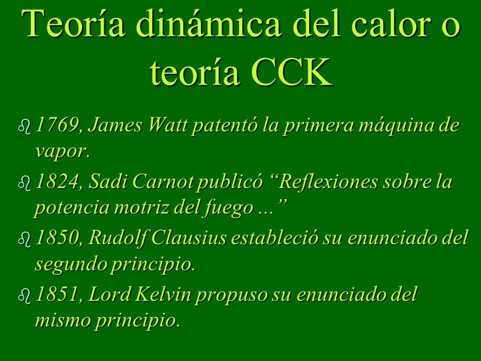 Teoría dinámica del calor o teoría CCK