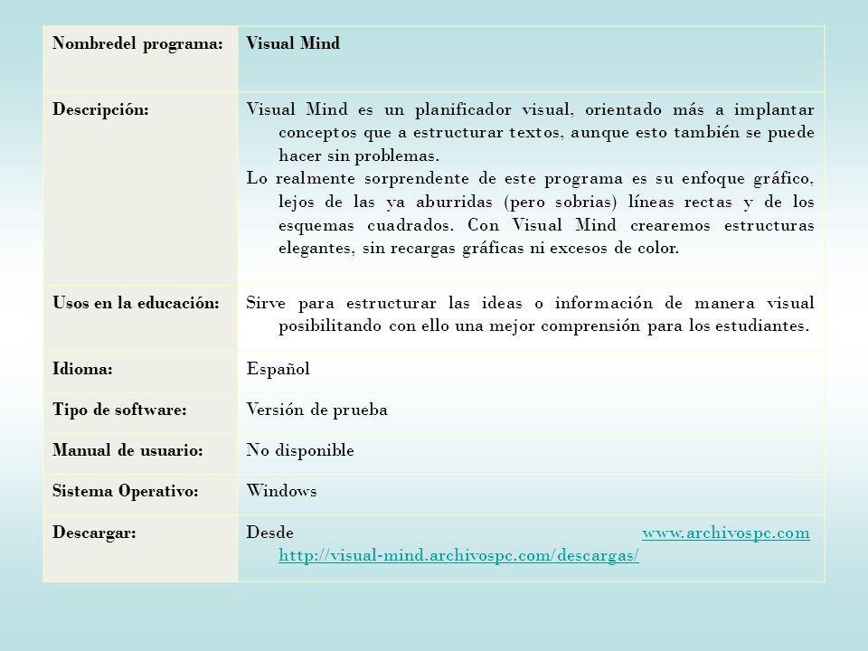 Nombredel programa: Visual Mind. Descripción: