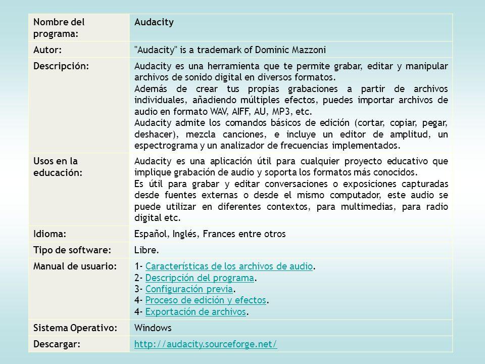 Nombre del programa: Audacity. Autor: Audacity is a trademark of Dominic Mazzoni. Descripción: