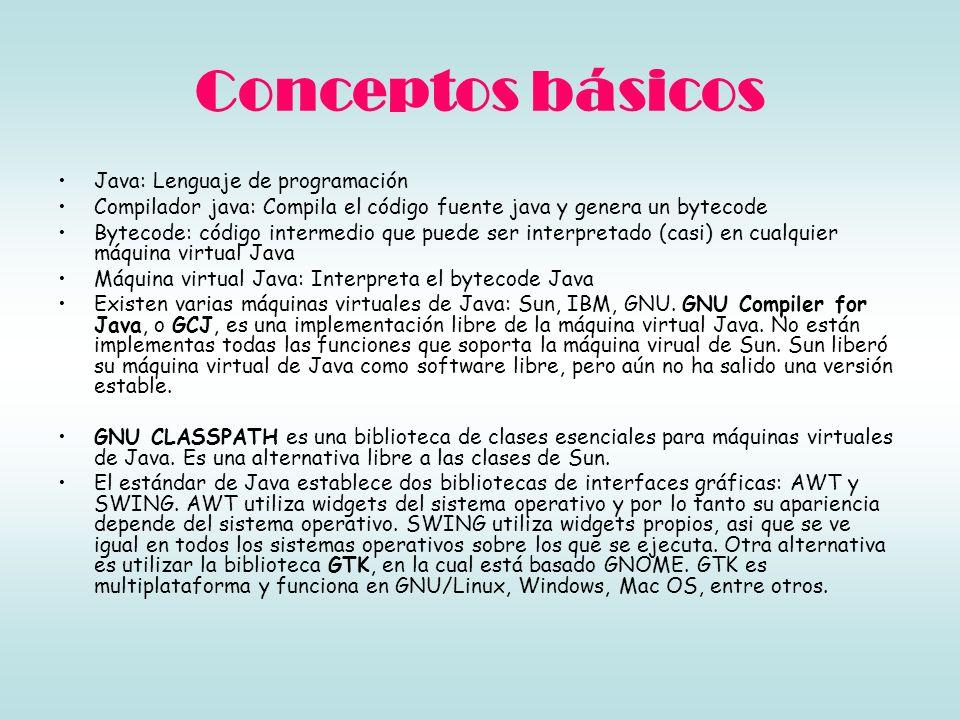 Conceptos básicos Java: Lenguaje de programación