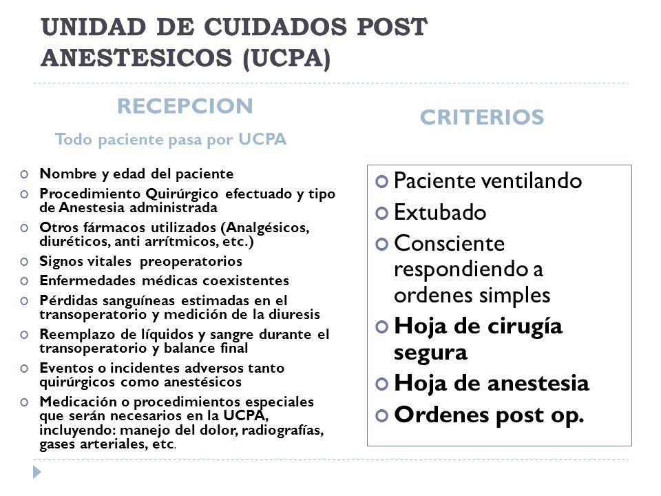 UNIDAD DE CUIDADOS POST ANESTESICOS (UCPA)