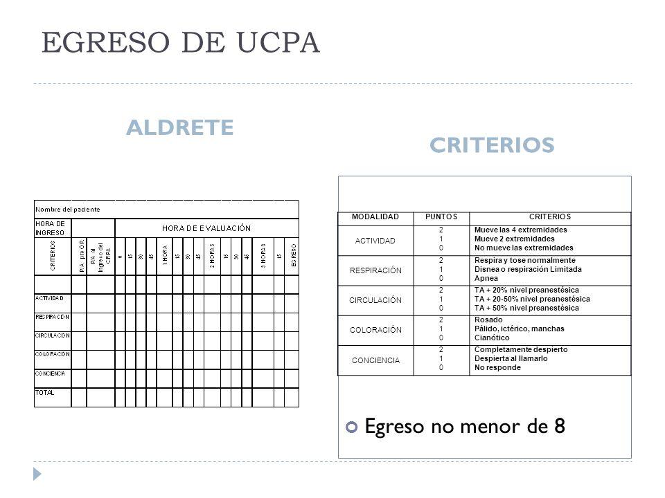 EGRESO DE UCPA ALDRETE CRITERIOS Egreso no menor de 8 MODALIDAD PUNTOS