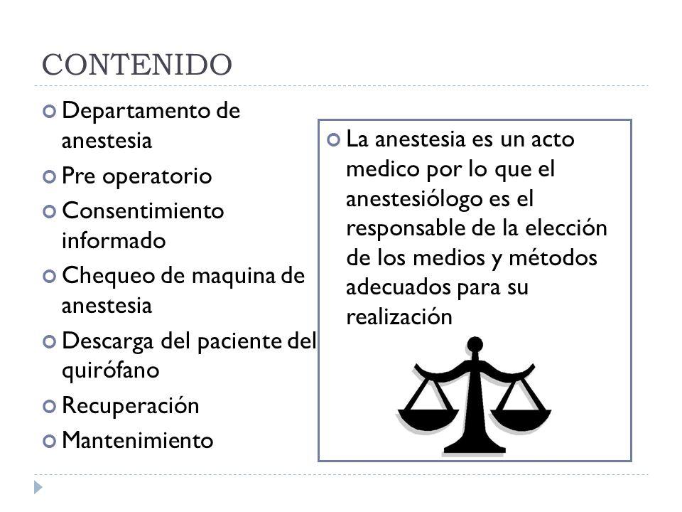CONTENIDO Departamento de anestesia Pre operatorio