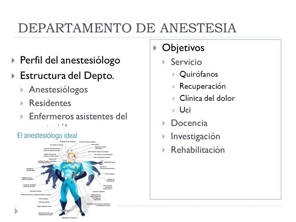 DEPARTAMENTO DE ANESTESIA