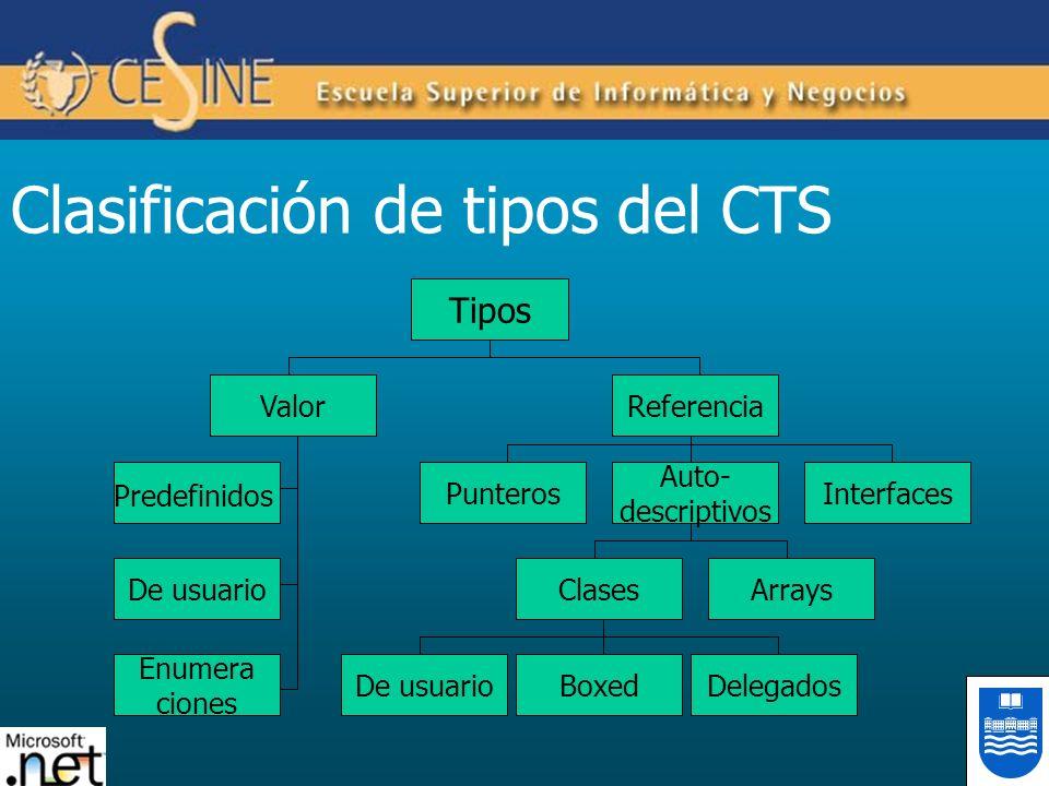 Clasificación de tipos del CTS