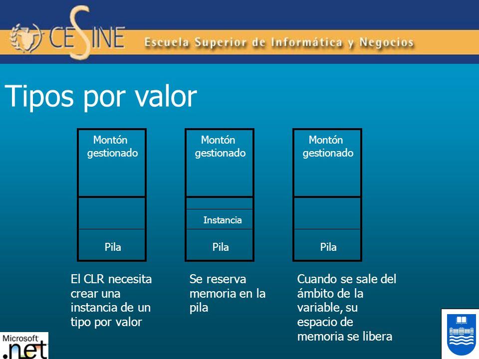 Tipos por valor Pila. Instancia. Montón. gestionado. El CLR necesita crear una instancia de un tipo por valor.