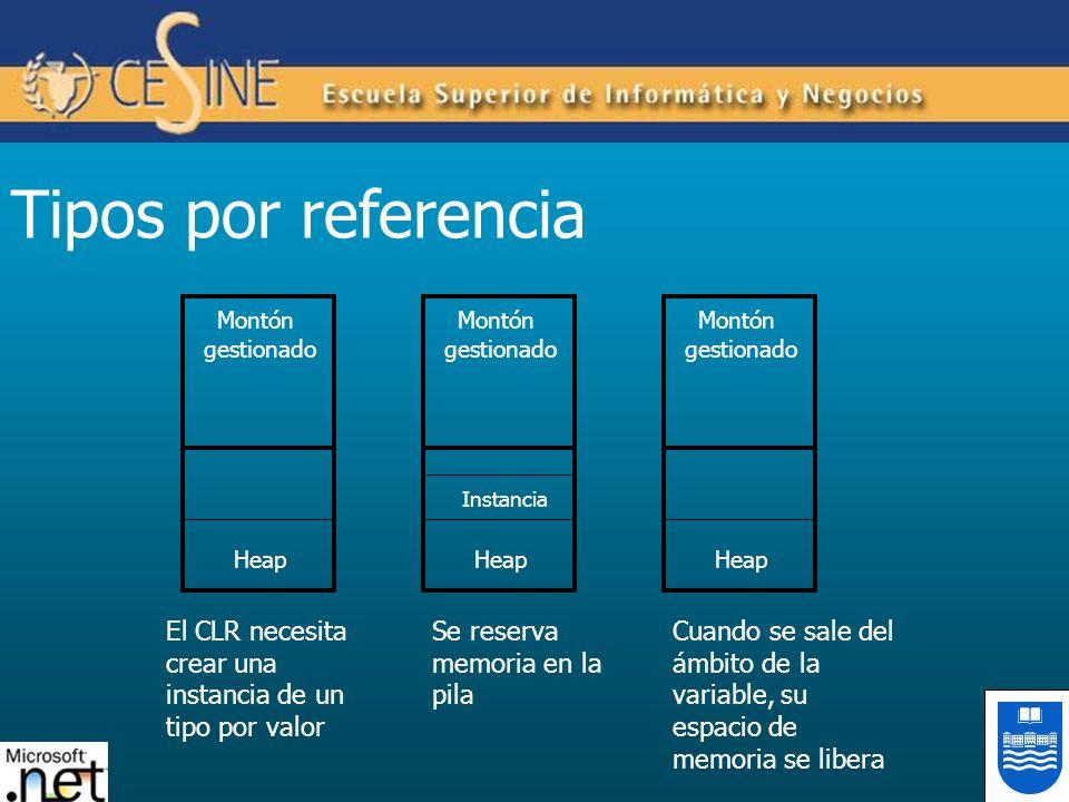 Tipos por referencia Heap. Instancia. Montón. gestionado. El CLR necesita crear una instancia de un tipo por valor.