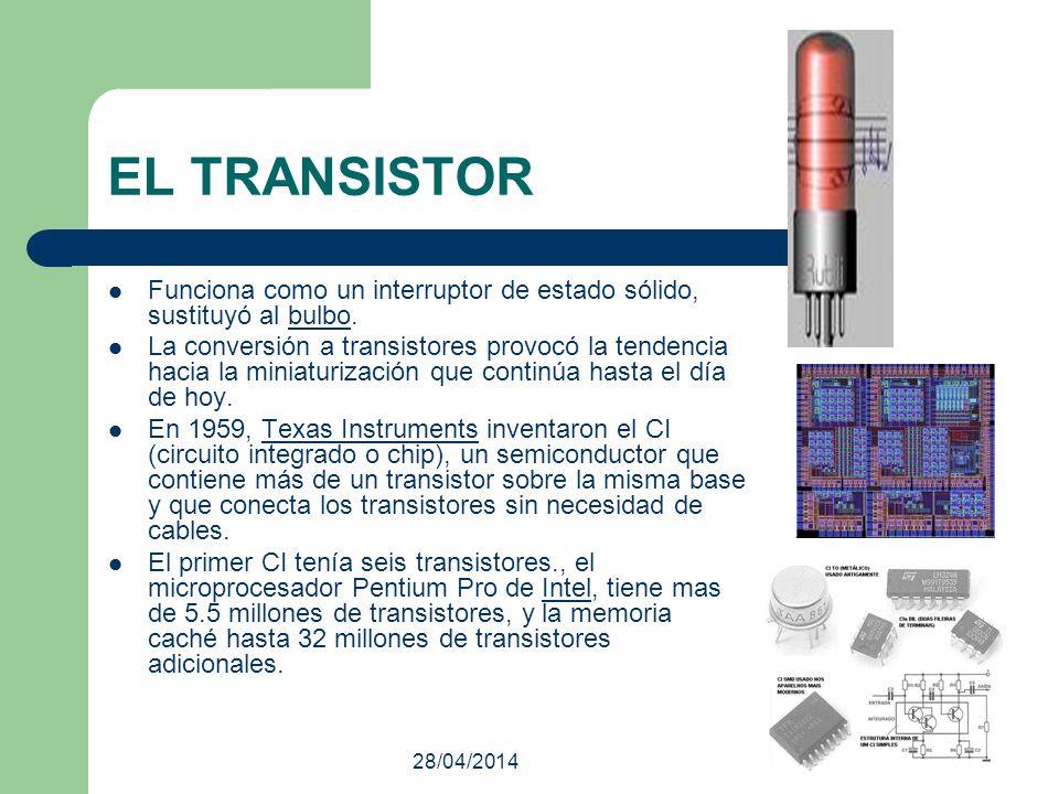 EL TRANSISTOR Funciona como un interruptor de estado sólido, sustituyó al bulbo.