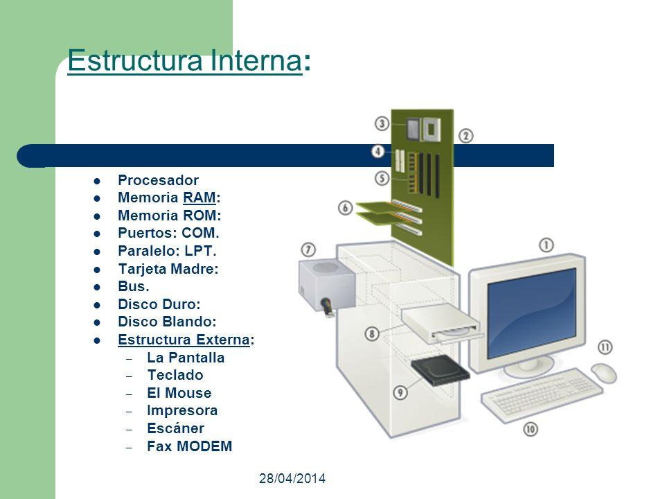 Estructura Interna: Procesador Memoria RAM: Memoria ROM: Puertos: COM.