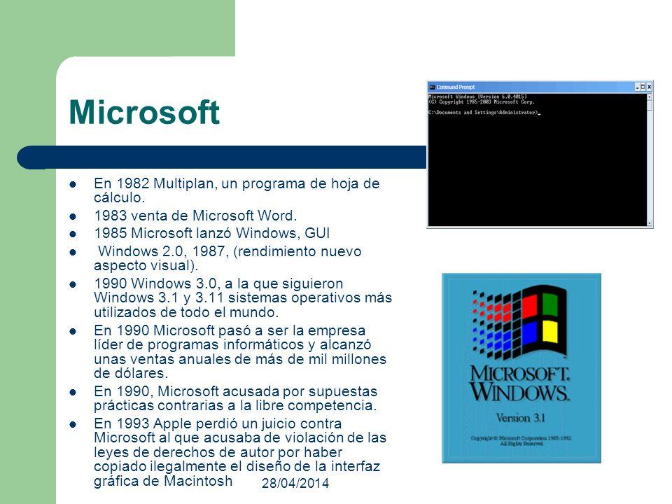 Microsoft En 1982 Multiplan, un programa de hoja de cálculo.