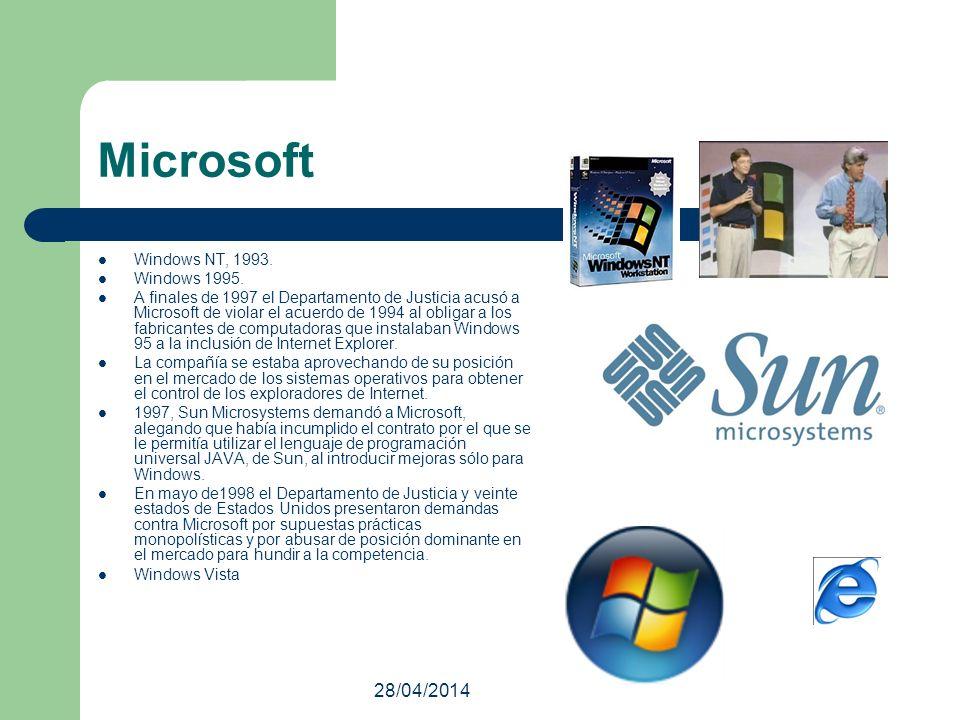 Microsoft 29/03/2017 Windows NT, 1993. Windows 1995.
