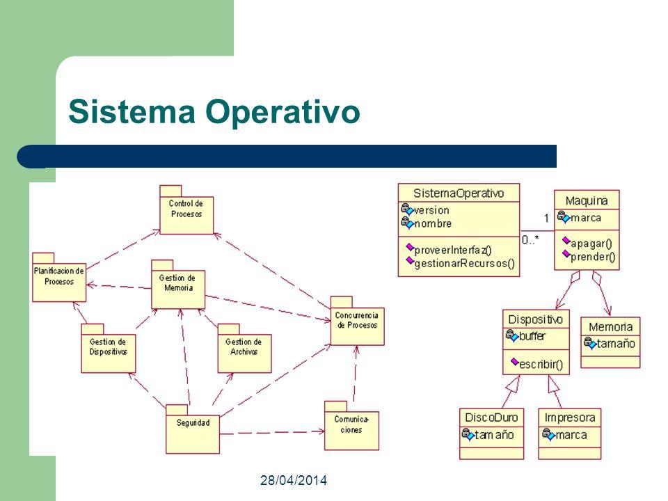 Sistema Operativo 29/03/2017