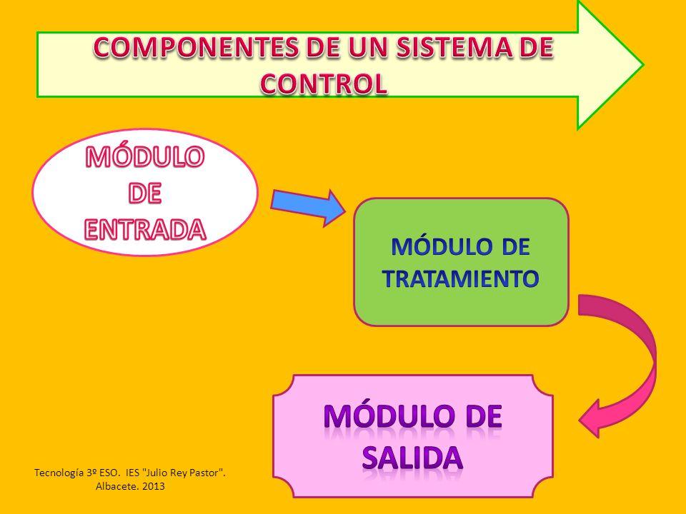 COMPONENTES DE UN SISTEMA DE CONTROL