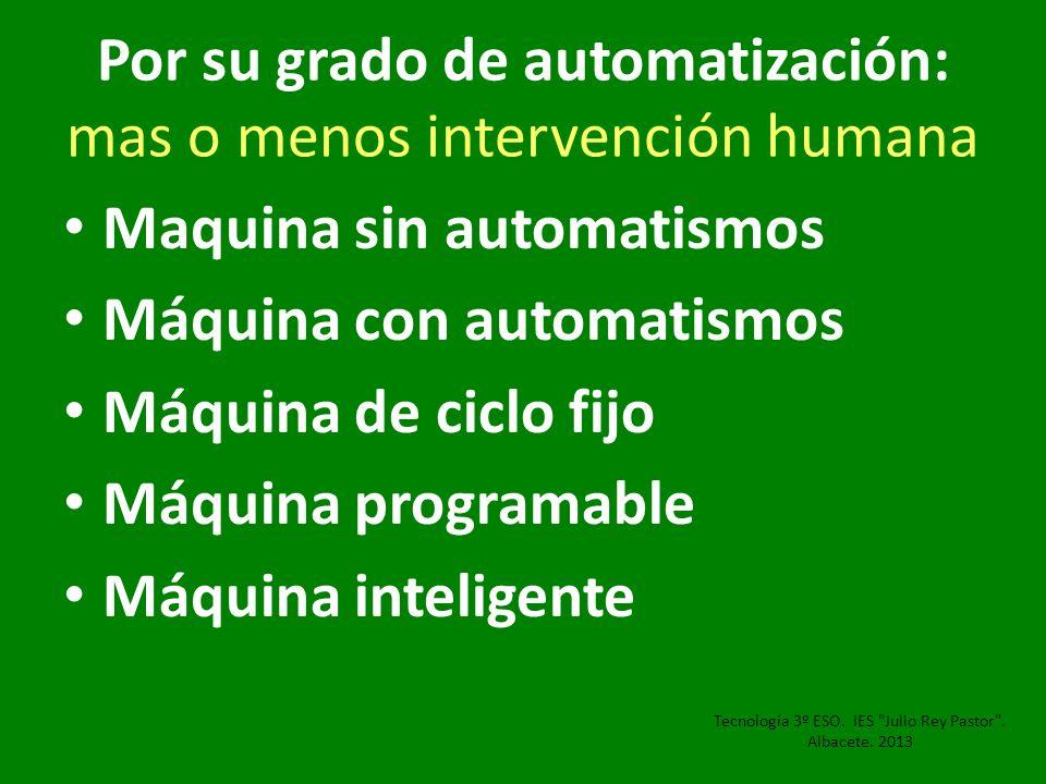Por su grado de automatización: mas o menos intervención humana