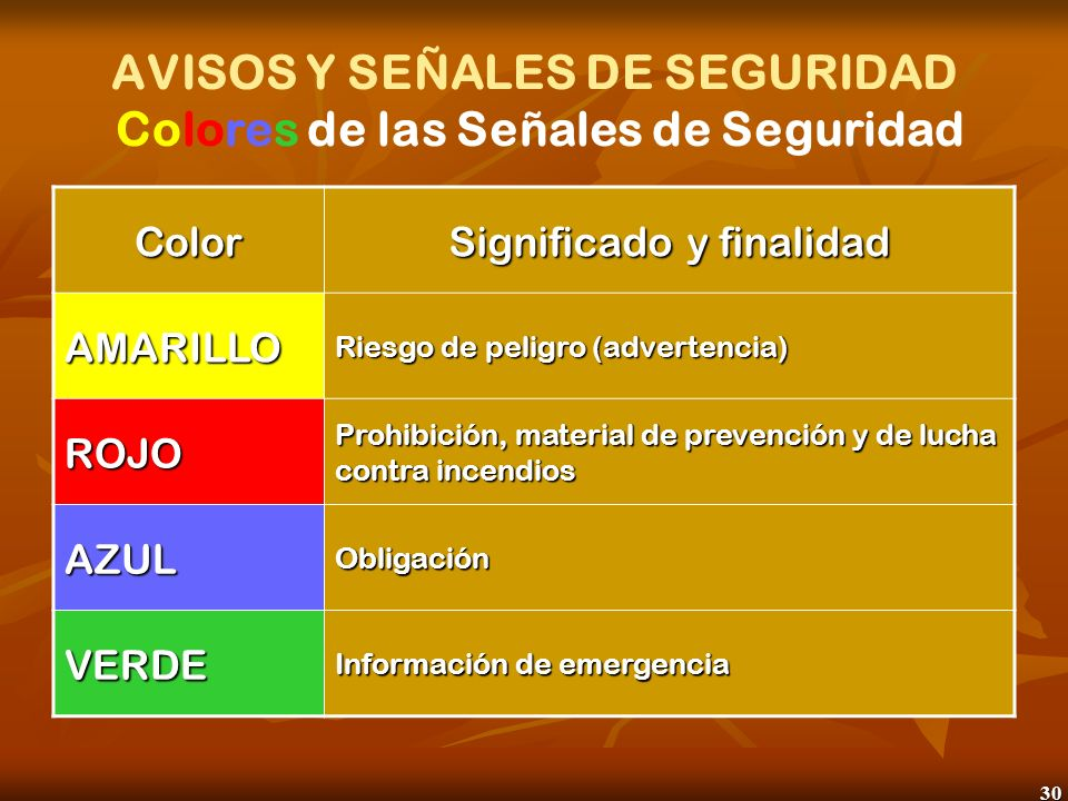 AVISOS Y SEÑALES DE SEGURIDAD Colores de las Señales de Seguridad