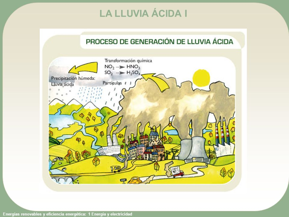 LA LLUVIA ÁCIDA I