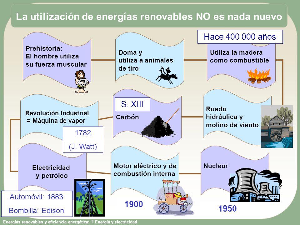 La utilización de energías renovables NO es nada nuevo