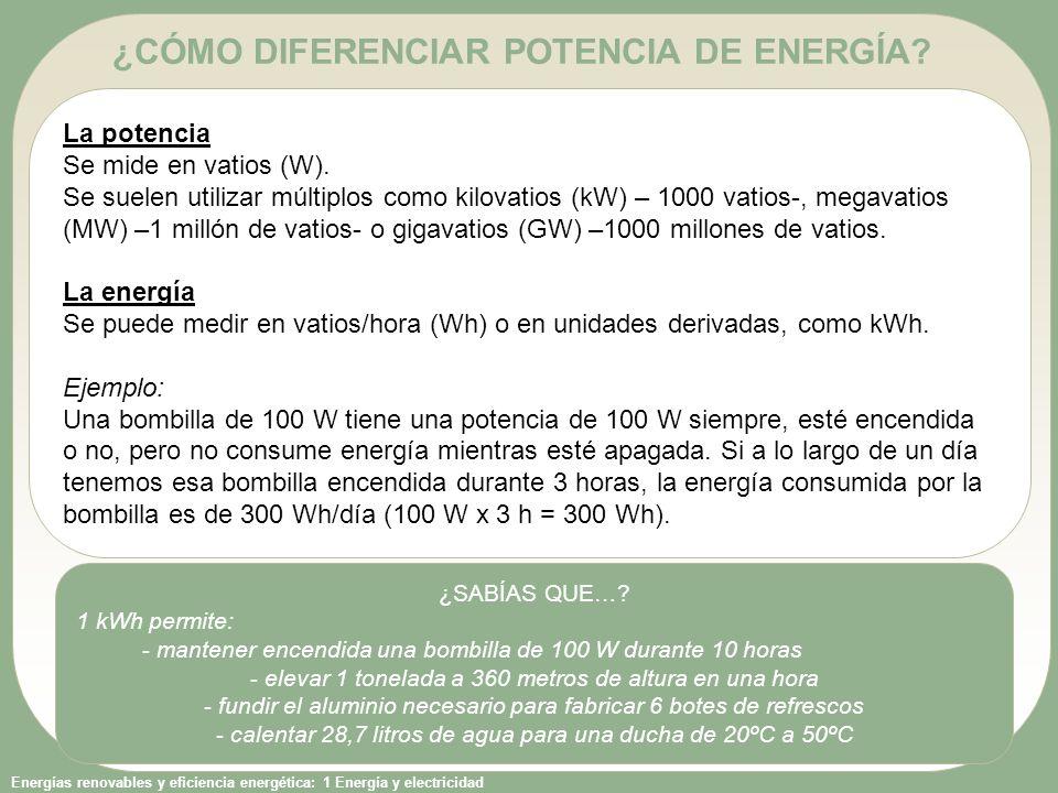¿CÓMO DIFERENCIAR POTENCIA DE ENERGÍA