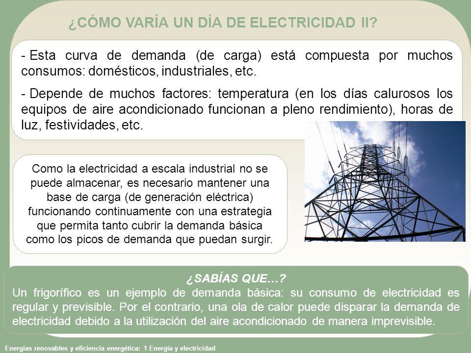 ¿CÓMO VARÍA UN DÍA DE ELECTRICIDAD II