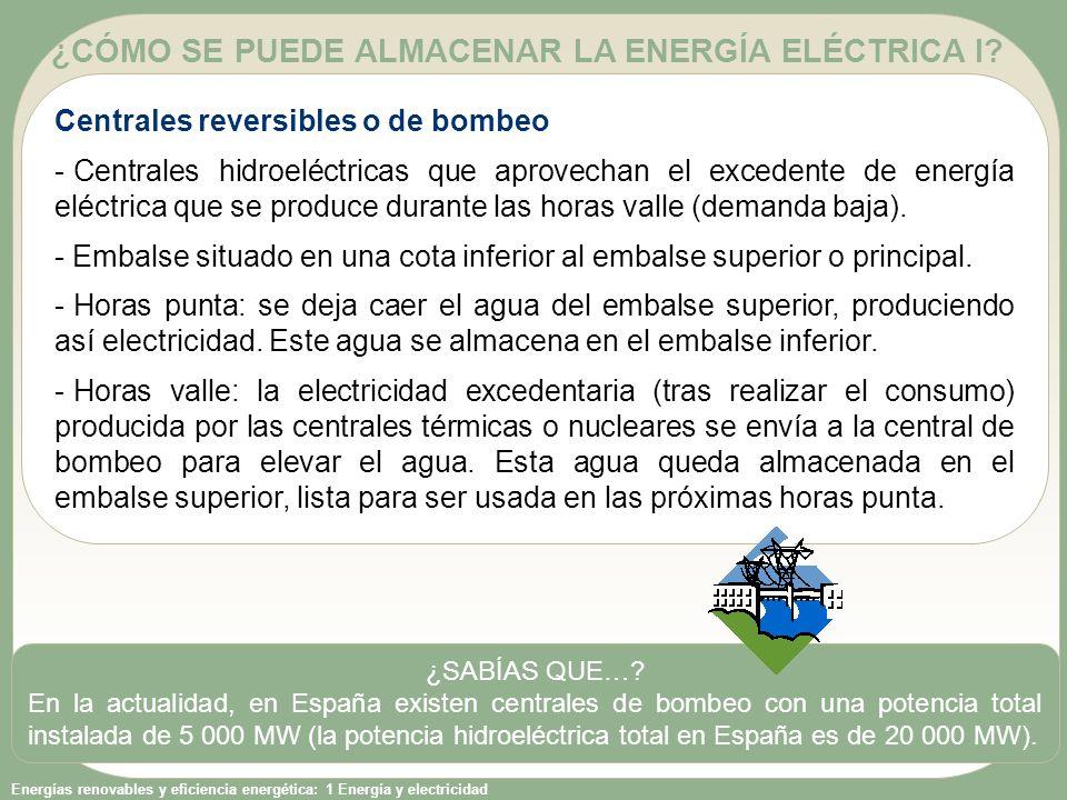 ¿CÓMO SE PUEDE ALMACENAR LA ENERGÍA ELÉCTRICA I