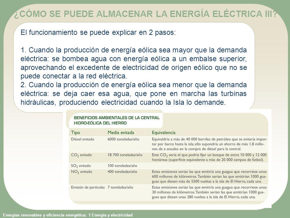 ¿CÓMO SE PUEDE ALMACENAR LA ENERGÍA ELÉCTRICA III
