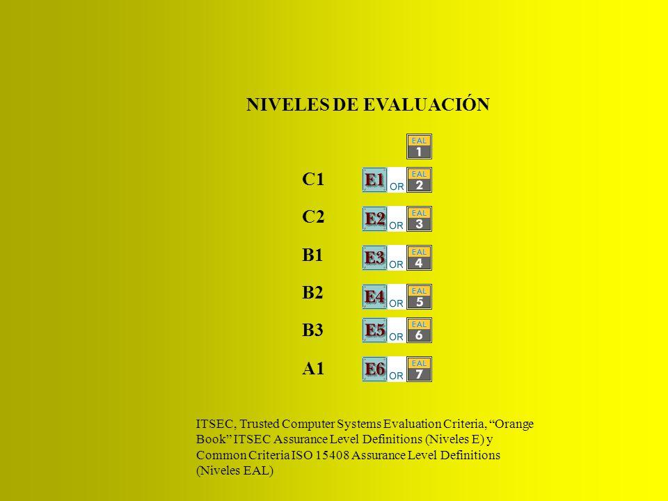 NIVELES DE EVALUACIÓN C1 C2 B1 B2 B3 A1
