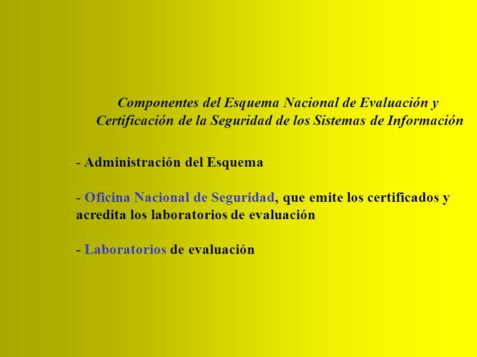 Componentes del Esquema Nacional de Evaluación y