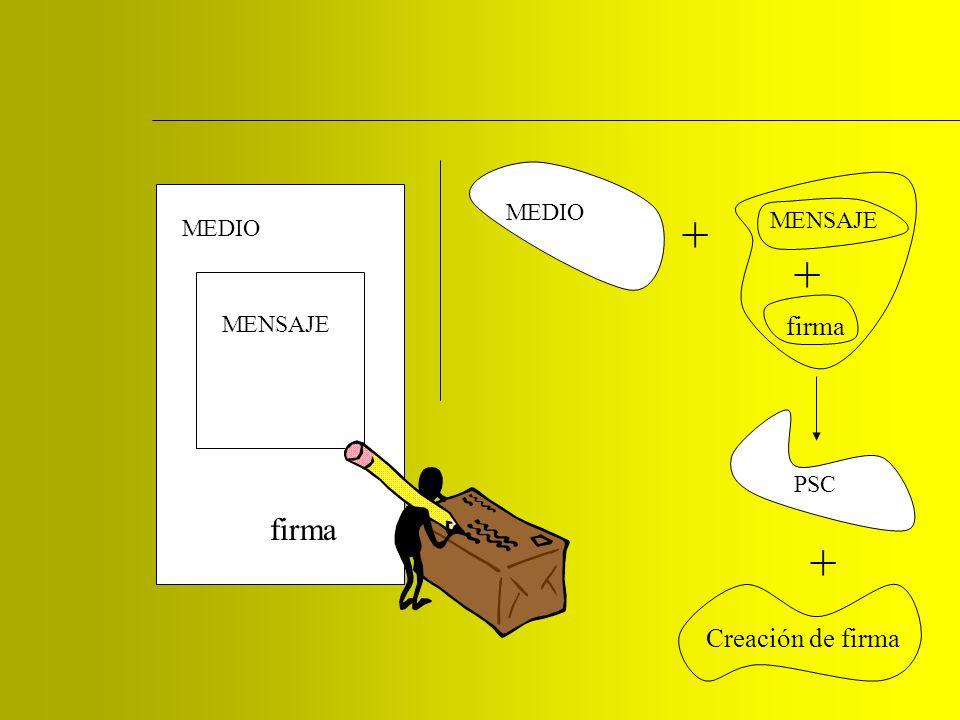 + + + firma firma Creación de firma MEDIO MENSAJE MEDIO MENSAJE PSC