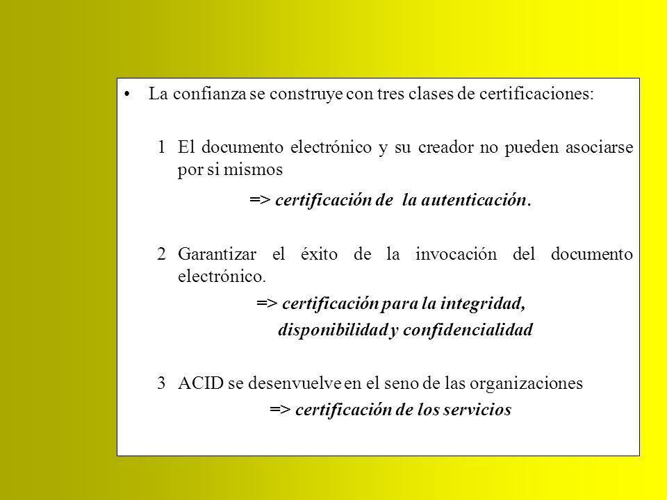La confianza se construye con tres clases de certificaciones: