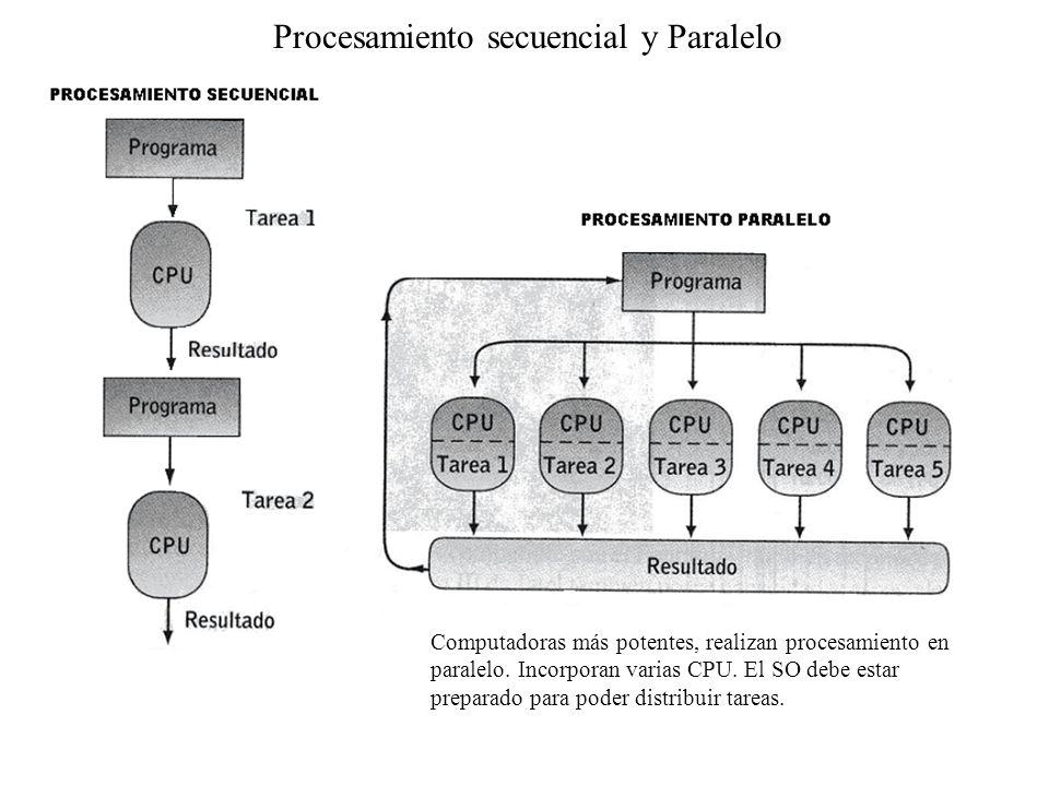 Procesamiento secuencial y Paralelo
