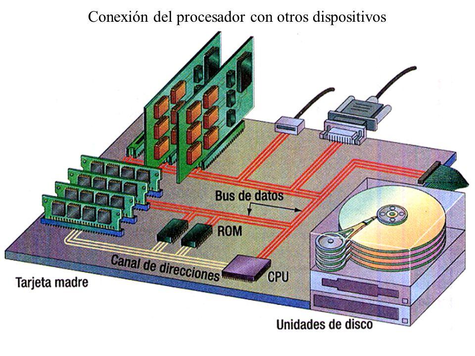 Conexión del procesador con otros dispositivos