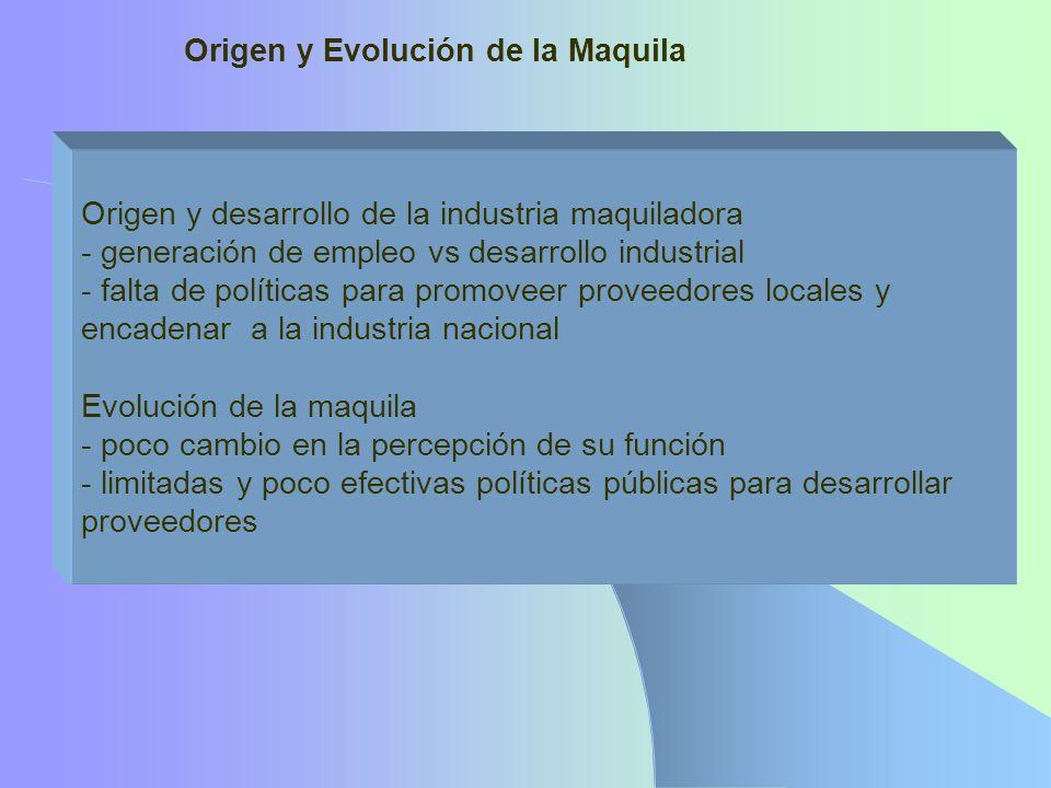 Origen y Evolución de la Maquila