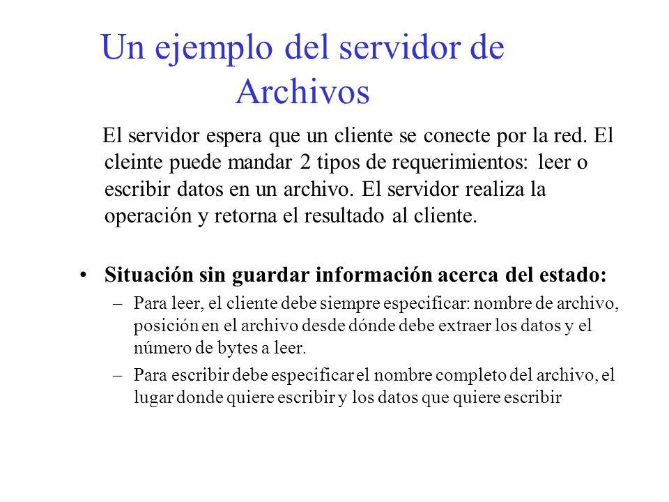 Un ejemplo del servidor de Archivos