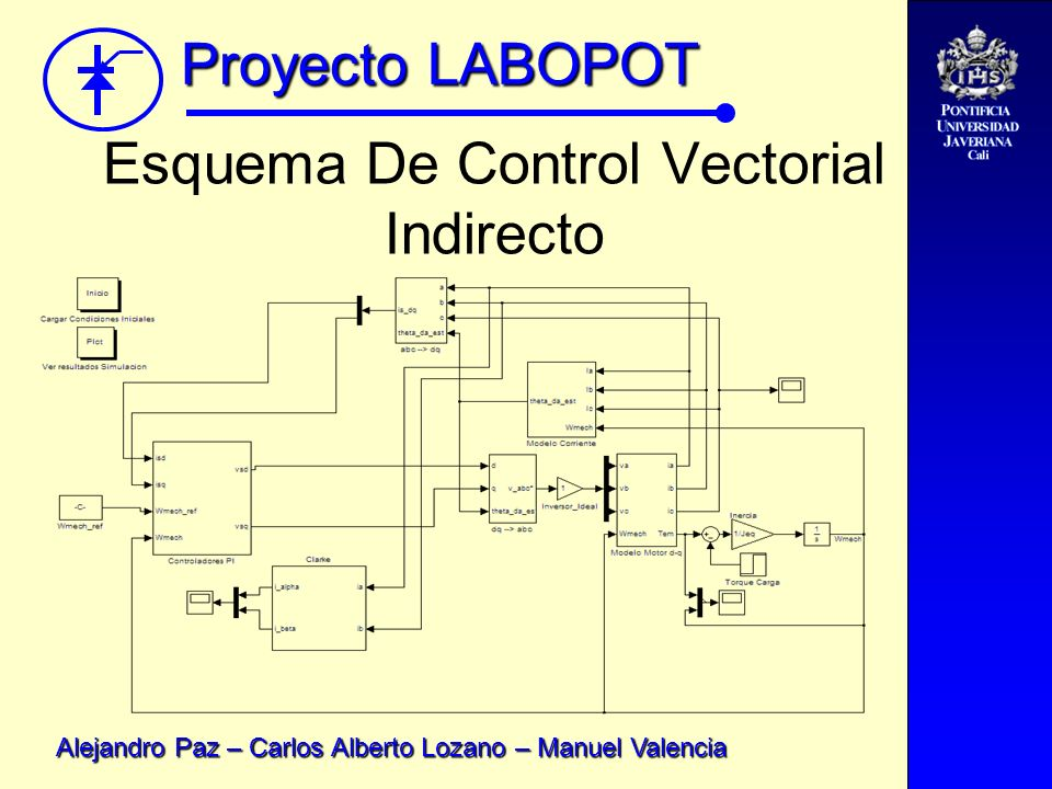 Esquema De Control Vectorial Indirecto