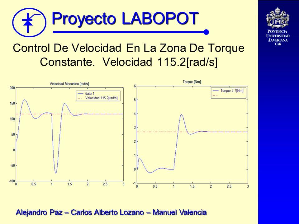Control De Velocidad En La Zona De Torque Constante. Velocidad 115
